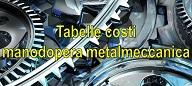 Costi manodopera metalmeccanica